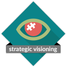 Strategic visioning